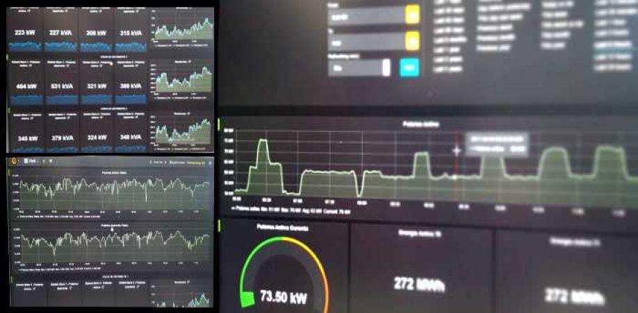 Monitorizare parametri consum energie electrică